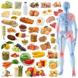 Тест: правилно ли се храним - Фитнес БГ